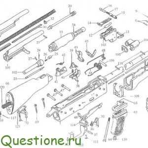Как разобрать и сложить АК-47