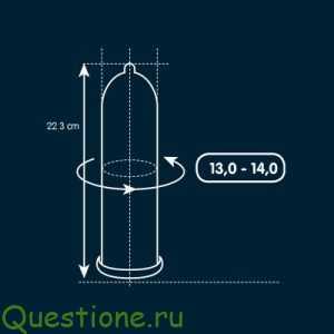 Как определить размер презерватива