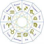 Какой знак зодиака в июне?
