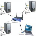 Как сделать беспроводной интернет?