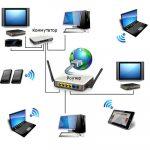 Как подключиться к домашней сети?