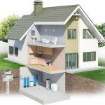 Для чего нужна система очистки воды в загородном доме?